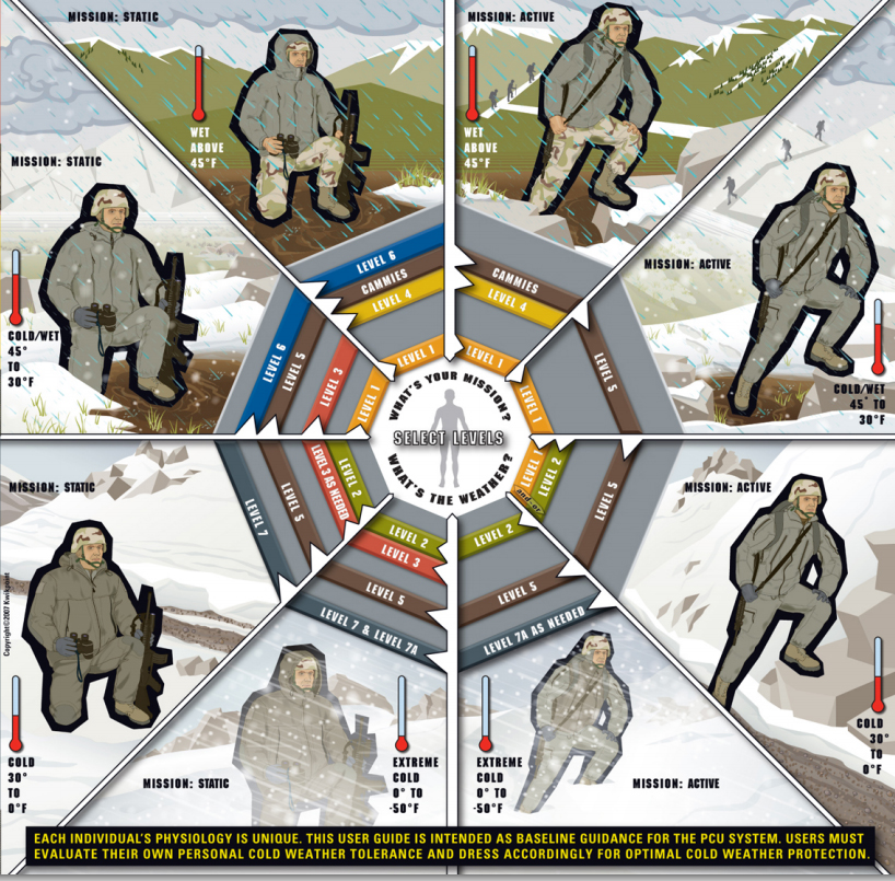 >Protective Combat Uniform (PCU) Visual Guide
